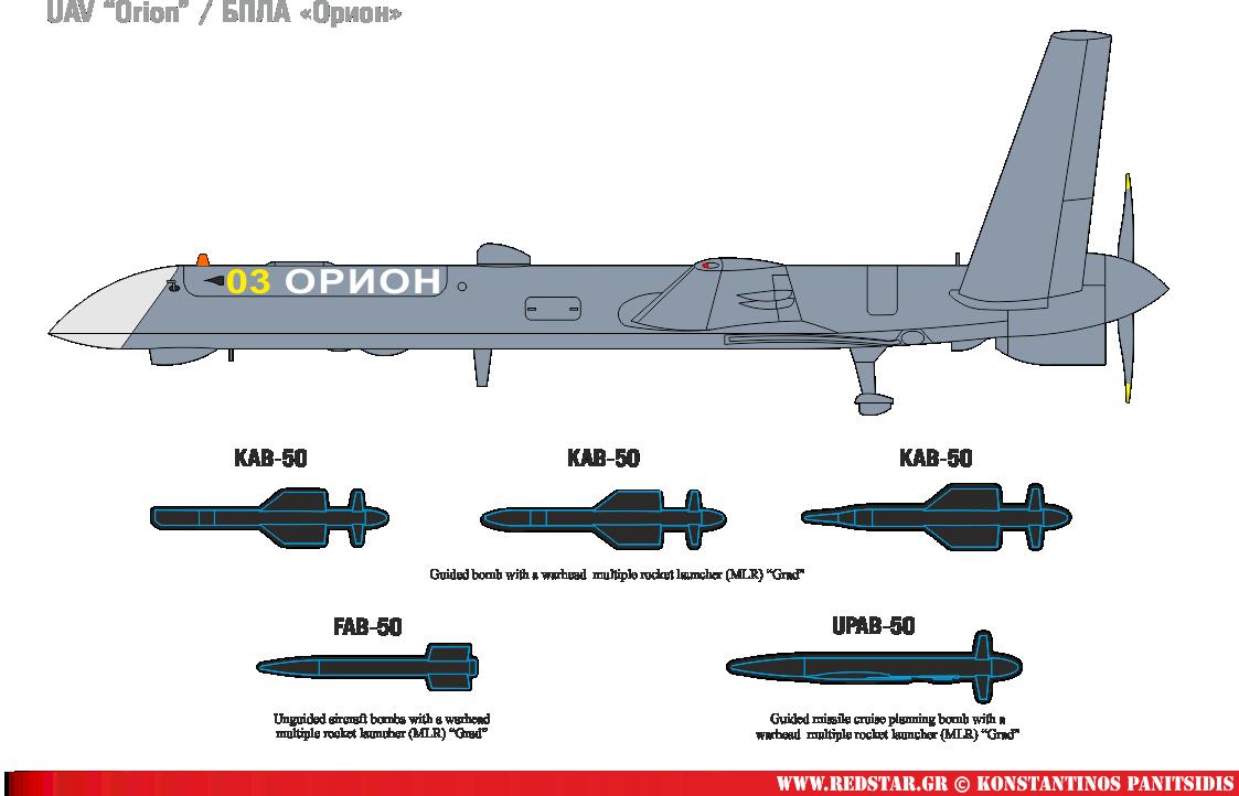 ORION UAV